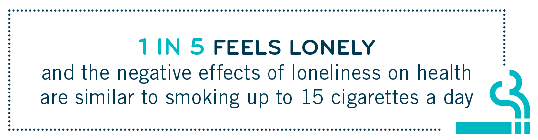 Negative Effects of Loneliness - 2018