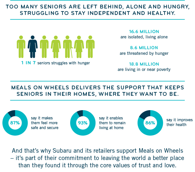 Millions struggle with hunger and isolation